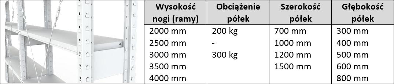 samus-tabela